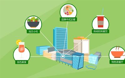北京动画产品bob体育官方平台制作公司