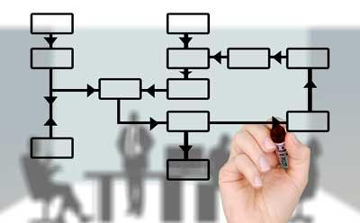 企业专题片视频制作流程