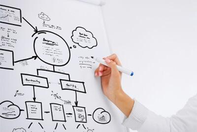 公司宣传片策划方案_企业宣传片策划方案模版参考_视频工厂—企业形象|产品宣传片制作
