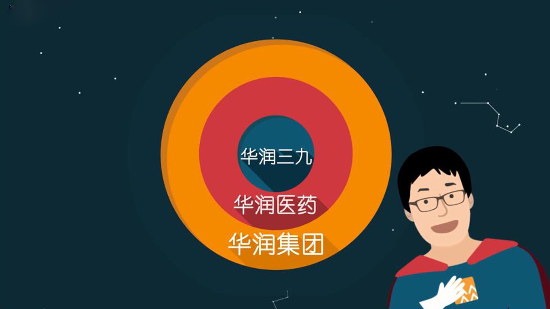 华润医药 - 999乐天堂国际